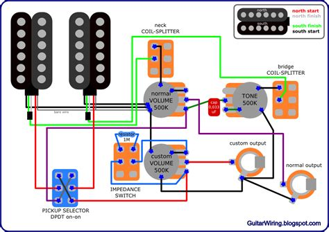 guitar wiring diagram the guitar wiring diagrams and tips february 2011