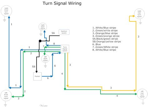 1972 mustang turn signal wiring diagram wiring diagram