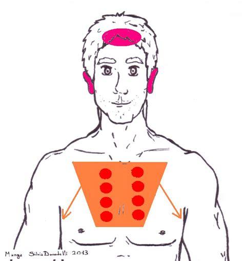 dolore gabbia toracica sinistra dolore toracico nella parete toracica