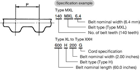 types of rubber sts bancollan sts belts synchronous belts products bando