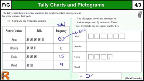 tally chart a year 3 tally charts and pictograms gcse maths foundation revision