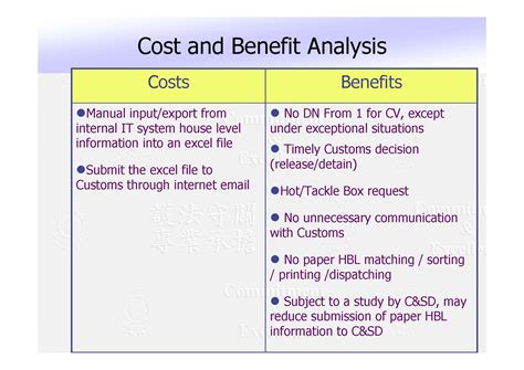 Disposal Of Kitchen Knives Cost Benefit Analysis Cost Benefit Analysis 28 Images
