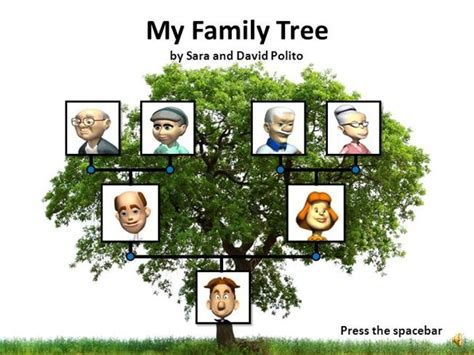 My Family Tree Authorstream Powerpoint Genealogy Template