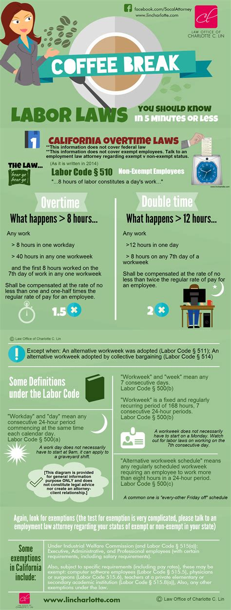 california labor code section 510 what is the overtime pay in california wage and hour