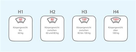 matratzen h 228 rtegrad h1 bis h5 welcher passt zu ihnen