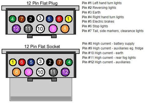 12 pin caravan wiring diagram 4k wallpapers