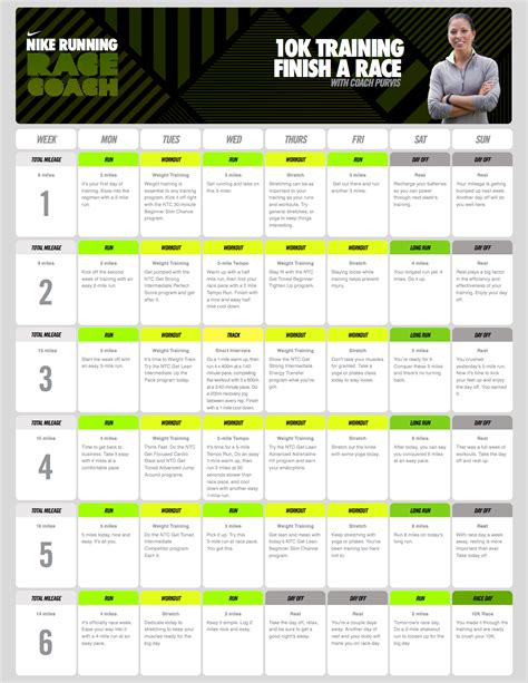 nike couch to 5k 1000 images about running plans on pinterest 10k