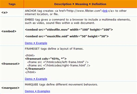 html tutorial a tag html codes for web design