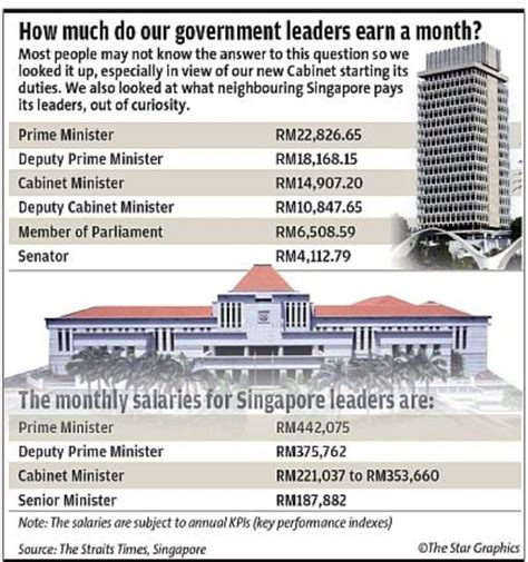 do our ministers deserve to be paid peanuts nursing