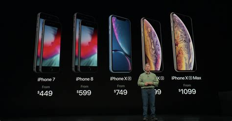 iphone xs xs max and xr pricing strategy