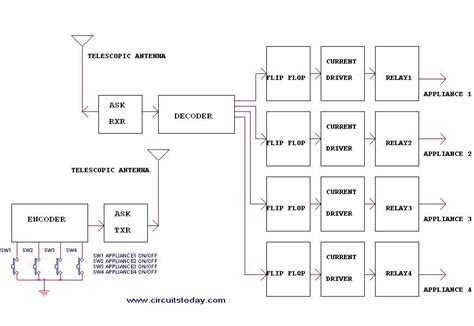 what is a block diagram in electronics electronic block diagram