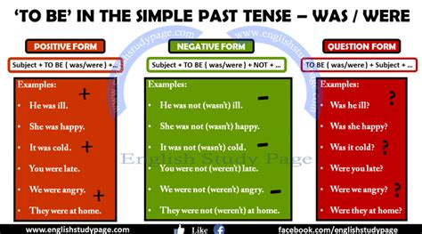 simple past tense was english study page