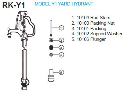 Woodford Plumbing Parts by Woodford Parts Listing For Freezeless Faucets
