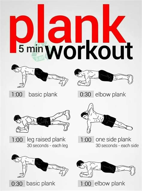 plank exercise diagram plank workout abs