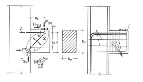 Corbel Reinforcement Detailing concrete plant precast technology