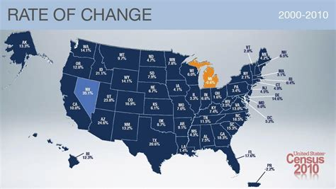 apportionment of house seats by state census shows michigan the only state to lose population