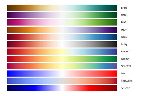matplotlib color maps colormap 0 9 8 python package index