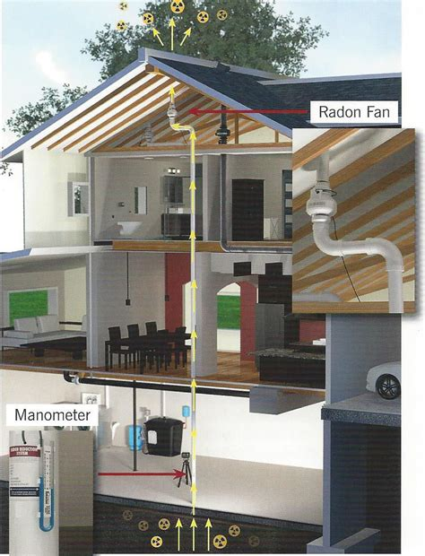 radon in house radon in house 28 images time to test home for radon gas ohio at greater risk for