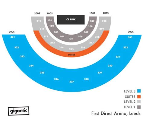 leeds arena floor plan disney on ice presents silver anniversary celebration