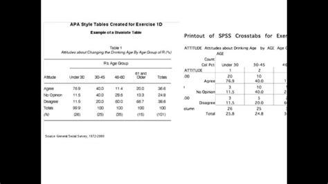 apa format for charts and apa format for using excel for data analysis and