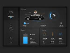 Connected Car User Interface 17 Best Ideas About Car Ui On Tesla