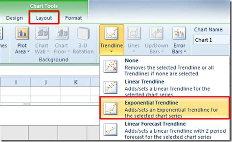 chart layout in excel 2010 excel 2010 add trendline in chart