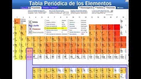 Tabla periodica virtual download tabla periodica virtual download manager urtaz Gallery