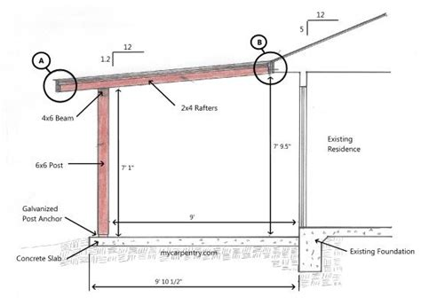 porch roof plans detailed guide on building a back deck patio cover to