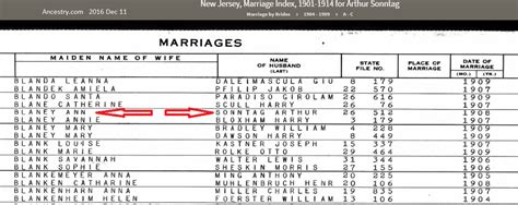 Divorce Records In New Jersey Family History Research By Jody New Jersey Vital Records