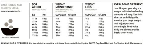 acana light and fit food acana light and fit feeding guide decoratingspecial com