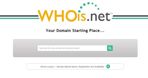Whois Lookup Whois Net Lets You Perform Whois Lookup Of Domain Names Ogbongeblog