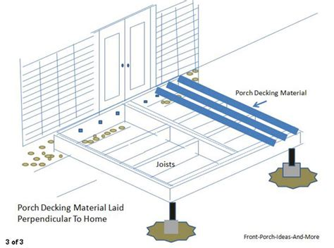 What Is Included In Architectural Plans porch foundations porch repairs porch footing