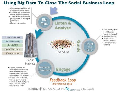el auge de los el auge de big data lleva a los cient 237 ficos a acelerar la conversi 243 n de datos 243 gicos en