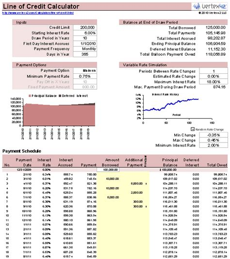 Line Of Credit Formula Excel Report Cards Templates