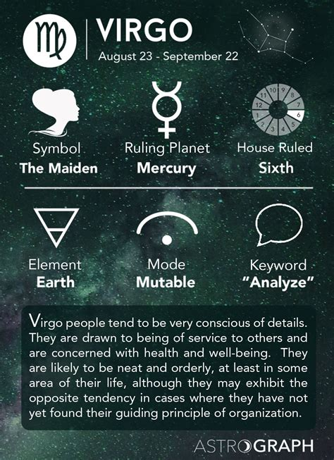 astrograph virgo zodiac sign learning astrology