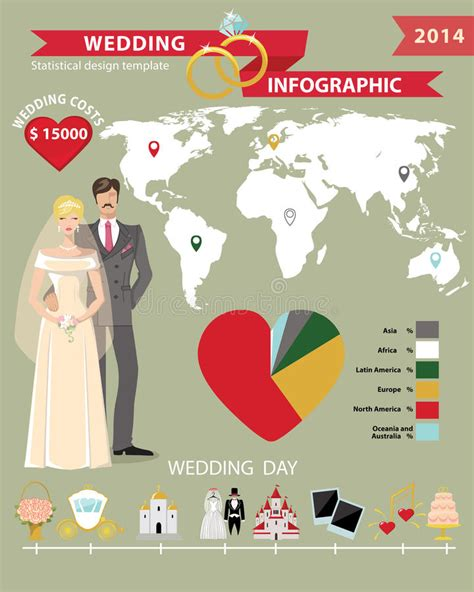 Wedding Infographic Set With World Map Wedding Day Stock Vector Image 42672755 Wedding Infographic Template