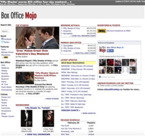 Box Office Mojo by Bcotmedia Box Office Mojo