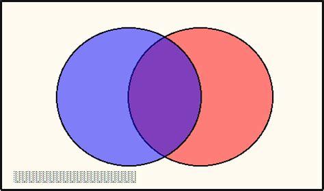 color venn diagram colorful venn diagram colorful parallelogram elsavadorla