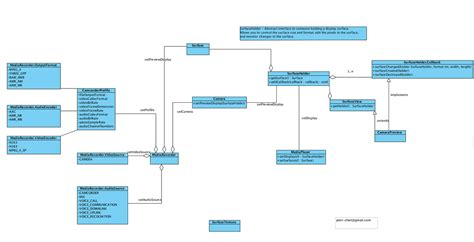 uml android android mediarecorder and class diagram