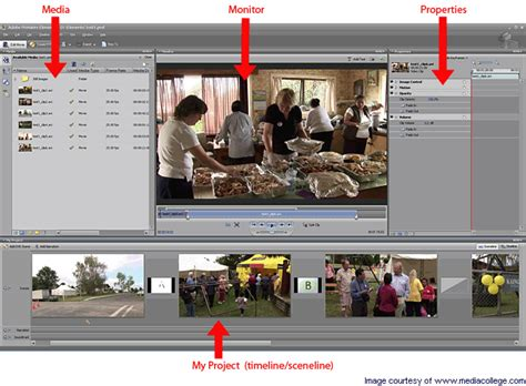 adobe premiere pro workspace the monitor photos the monitor images ravepad the