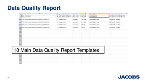 data quality report template data centric approach for project delivery