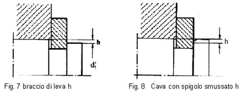 sedi seeger anelli d arresto calcoli di montaggio per gli anelli