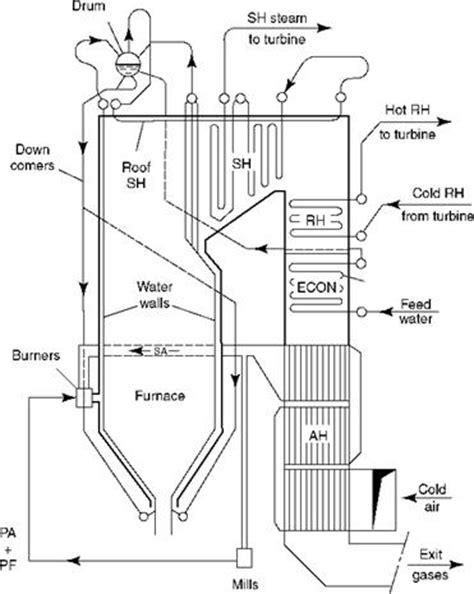 wiring diagram honeywell 3 port zone valve wiring wiring