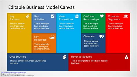 business model canvas template ppt editable business model canvas powerpoint template slidemodel