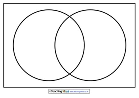 venn diagram templates | teaching ideas
