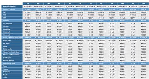 calculadora de sueldos gratis 2016 calculadora isr 2016 sueldos y salarios