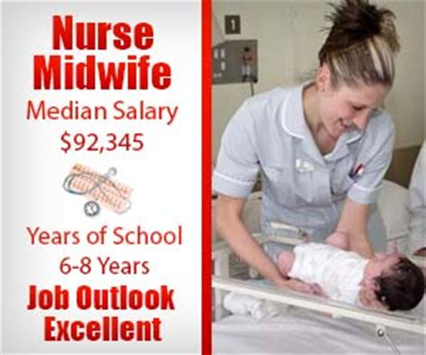 related keywords & suggestions for nurse midwife salary