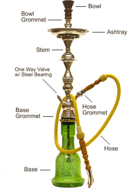 is hookah better than cigarettes for you snus news other tobacco products hookah is worse than