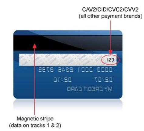 Credit Card Magnetic Format Mobile Payments What Is A Magnetic Stripe Card Ganeshji Marwaha
