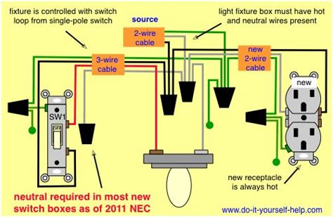 how to wire 110v outlet diagram efcaviation